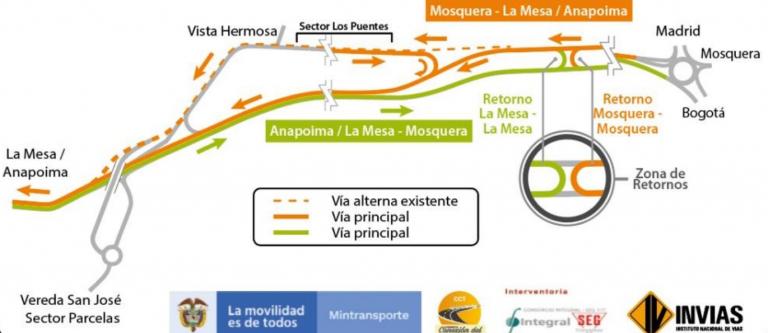 Vía Mosquera-La Mesa tendrá cambios por puesta en funcionamiento de la doble calzada - Noticias de Colombia